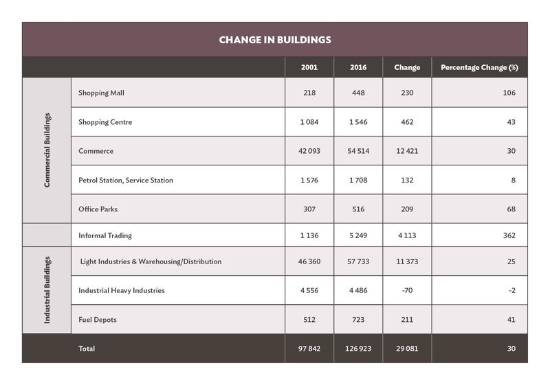 MoTM 2019.07 Web Table.png