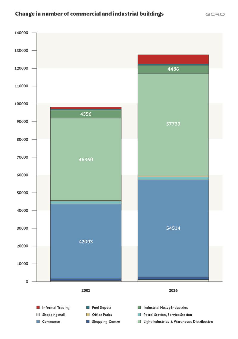 MoTM 2019.07 Web fig 2 - graph.png